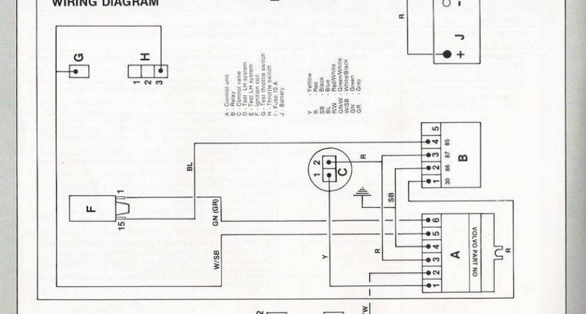 Consumer Reports Best Security Systems Mobile Home Electrical Wiring Diagram