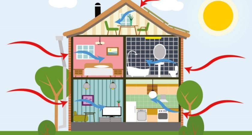 Acumen Energy Conservation Alternative Power