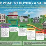 Benefits Loan Dawn Griffin Real Estate Group