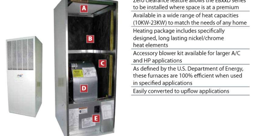 Coleman Mobile Home Furnace Uses Only High Quality Long Lasting