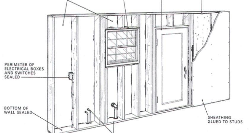 Energy Efficient Modular Homes Star