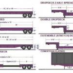 Flatbed Trailer Specifications Illustrations