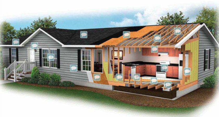 Friendship Mobile Home Wire Diagram Wiring