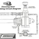 Gen Plumbing Diagram Sprint Car Parts