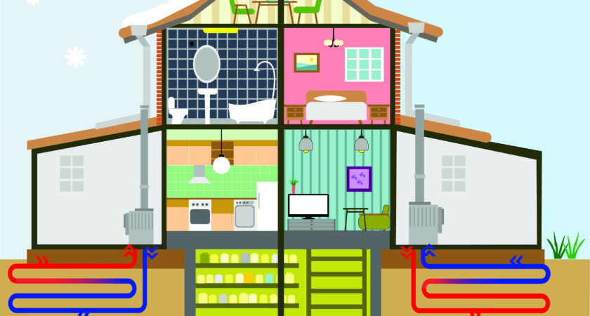Geothermal Heat Pumps Sustainable Energy Association