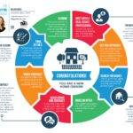 Home Buying Process Meganbock Bryan College