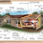 Home Designs Blog Archive Floor Plans Champion Mobile Homes