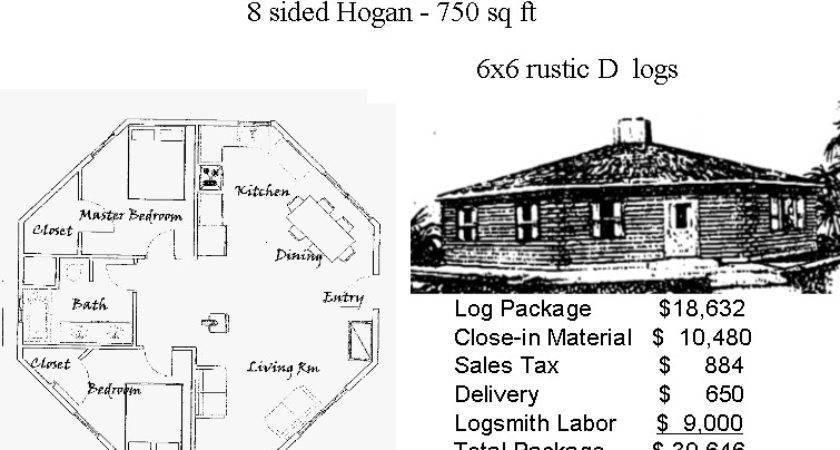 Home Plans Loghomeplansonline