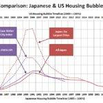 Japan Nearly Twenty Years After Home Prices Began Their Rapid