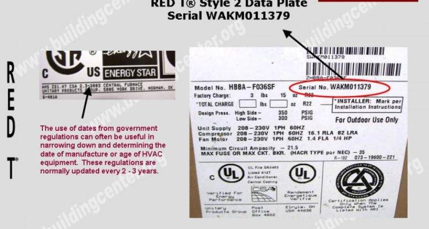 Manufacture Age Red Manufactured Home Furnace Building