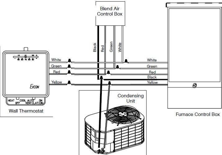 Diagram  Coleman Furnace Wiring Diagram Mobile Home Full