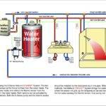 Mobile Home Plumbing Diagram