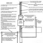 Mobile Home Repair Diy Help Power Pole Diagram