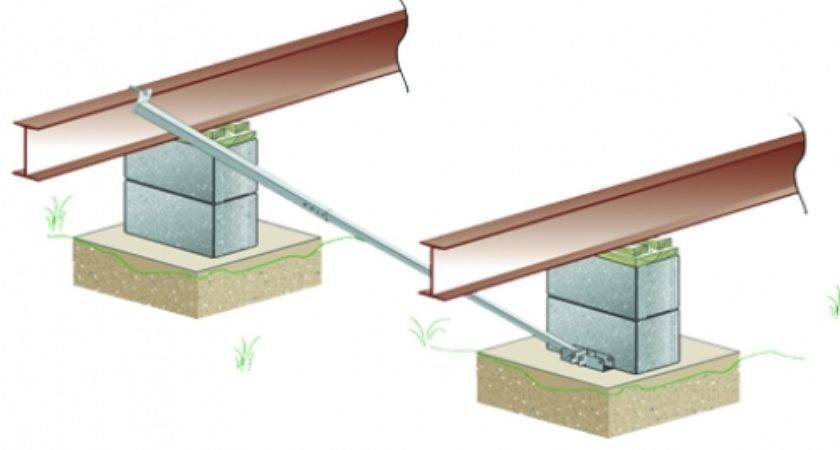 Mobile Home Roof Diagram Wiring