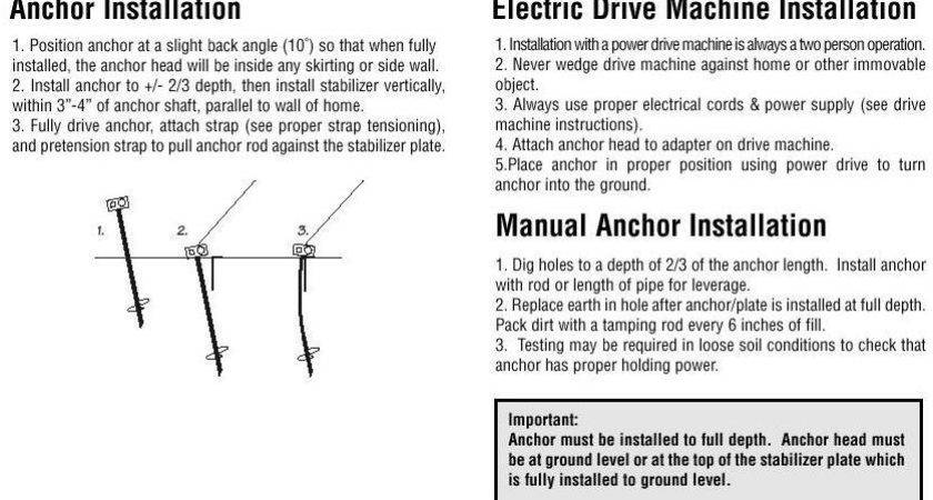 Modular Home Anchors