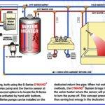 Pin Home Plumbing Diagrams Pinterest
