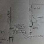 Plumbing Manufactured Homes Mobile Home Living
