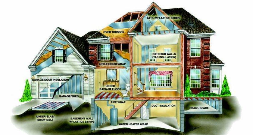Save Money Building Energy Efficient Home