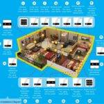Smart Home Automation System Package Three Bedroom One Living