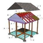 Square Gazebo Plans Howtospecialist Build Step Diy