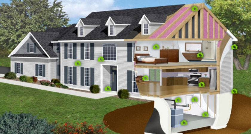 Step Action Plan Making Your Home More Energy