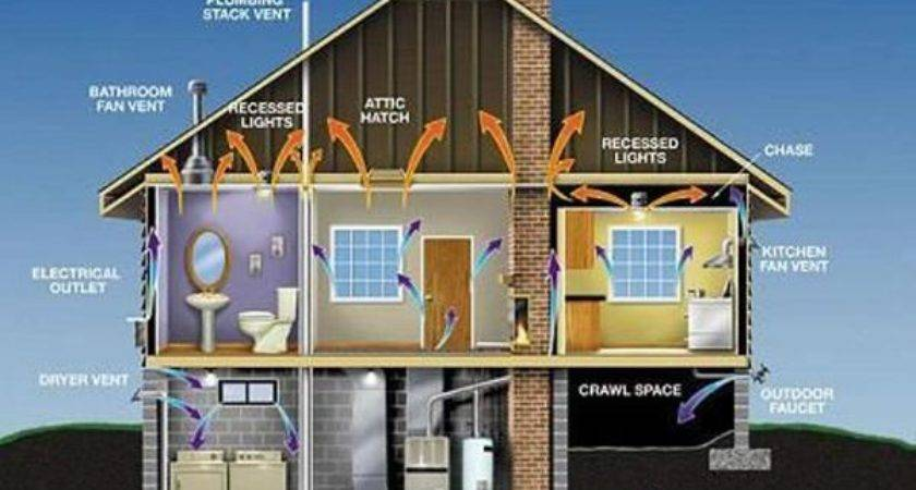 Top Ways Make Arizona Homes More Energy Efficient