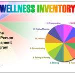 Wellness Pin Pinterest