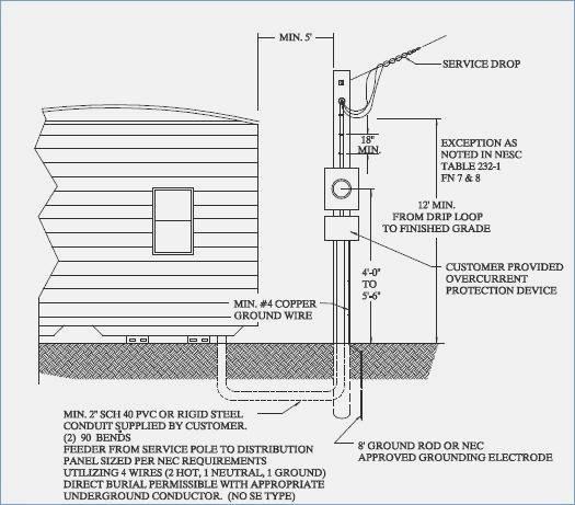 Wire Mobile Home Wiring Diagram Moesappaloosas